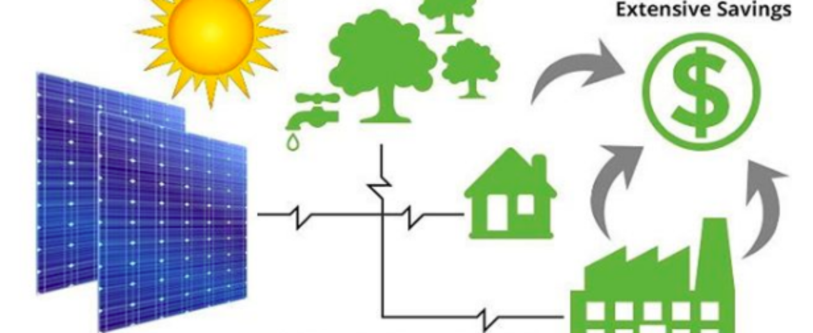 Global benefits of solar energy greempire Benefits of going solar